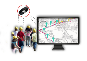 People Monitoring System